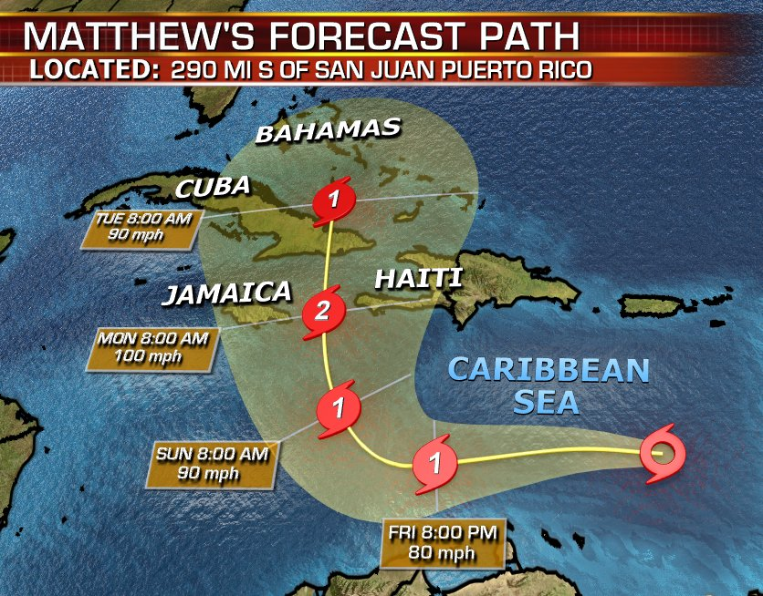 The Latest Forecast For Tropical Storm Matthew Jamaica Haiti Cuba Bahamas To See Impacts Sunday Night Tuesd Scoopnest
