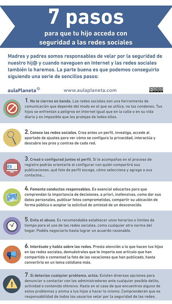 Educación Intef On Twitter 7 Pasos Para Qeu Tu Hijo Acceda Con