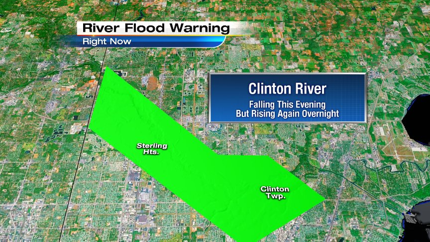 Clinton River is over flood stage in Sterling Hts. and Clinton Twp. River will fall this evening but rise overnight.