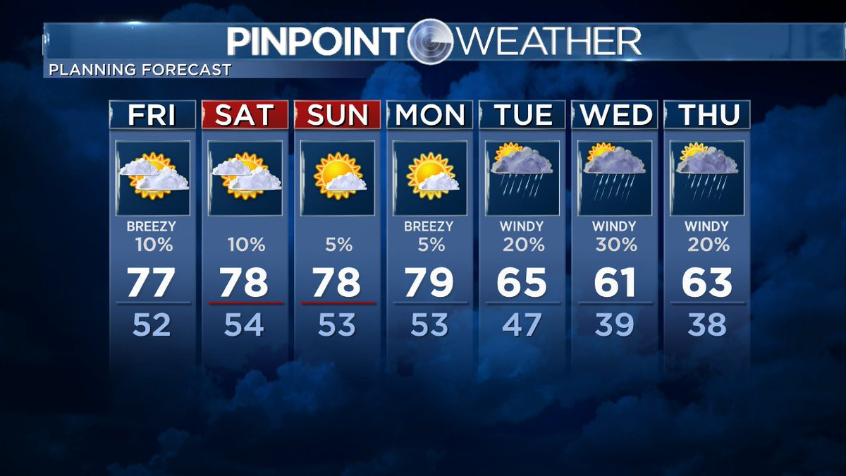 Tracking the biggest change for early/mid next week. I'm ready for rain, snow, anything wet. Need it. cowx denver