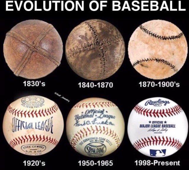 Evolucion de la bola en el beisbol https://t.co/rsvwJRgXWQ