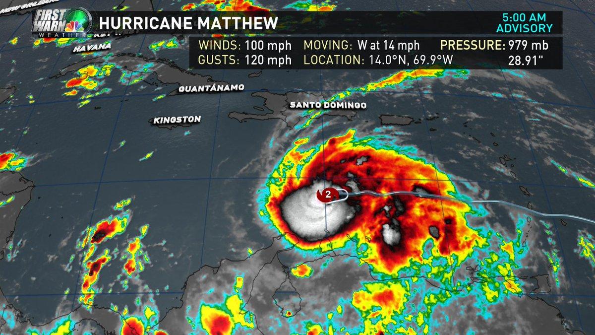 Matthew a category 2 hurricane!