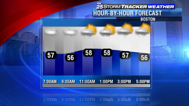 Drizzle expected to reach Boston around 11 AM.Download to track showers on the go!