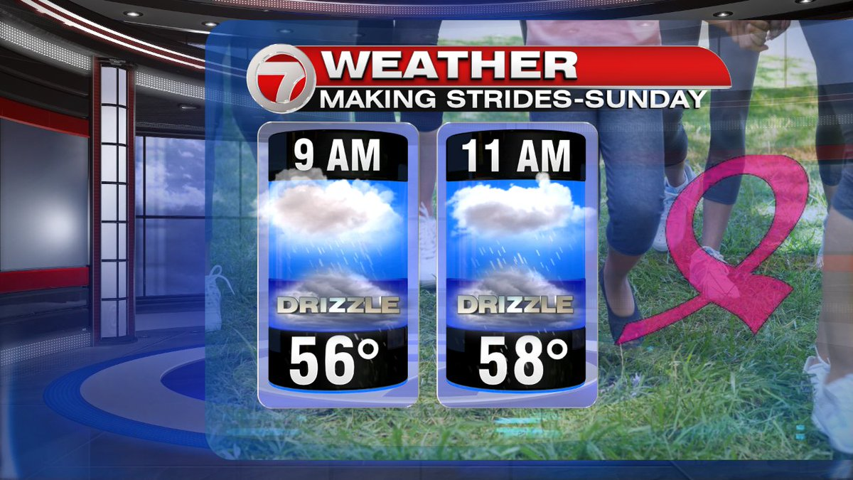 Rain or shine, time to make strides. @MakingStrides this Sunday in Boston. Cool and drizzly. 7news