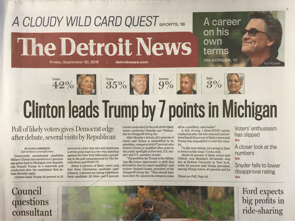 @detroitnews poll: Clinton leads Trump by 7 points in Michigan Election2016