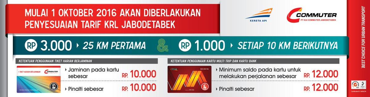 Info Commuter Line On Twitter Jarak Bekasi Jakarta Kota Adalah