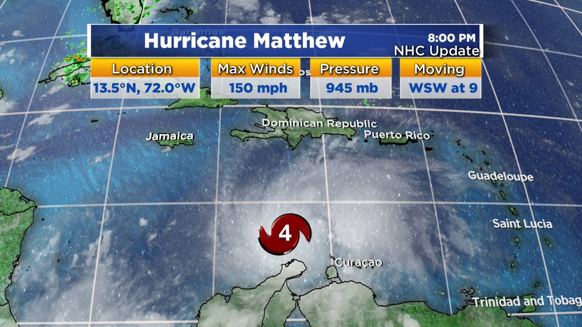 Latest Hurricane Matthew update from the NHC says it has strengthened, 150mph max winds. Still a category 4. wbz