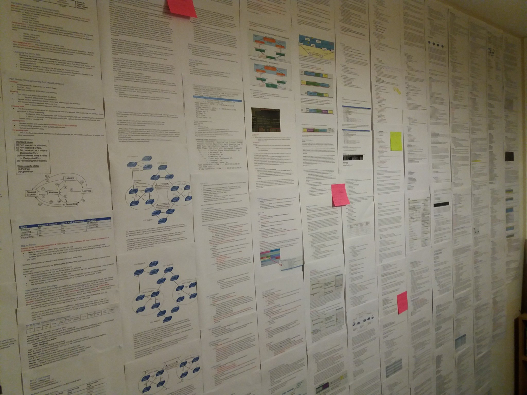 Wall covered with 1/5 of the knowledge a candidate must remember