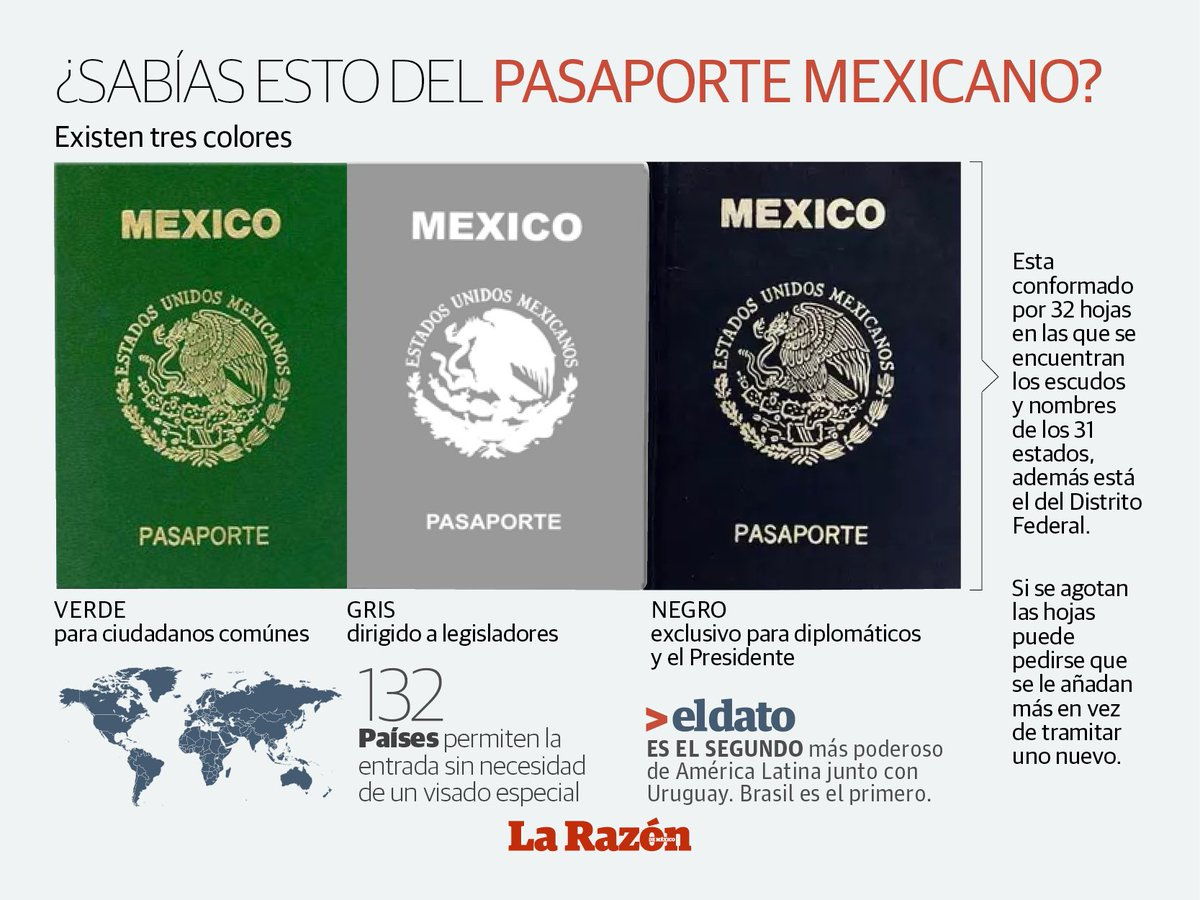 La Raz N De M Xico On Twitter Sab As Esto Del Pasaporte Mexicano