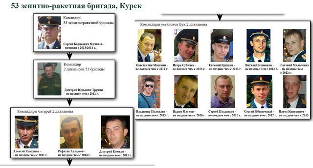 США не признают запрет Меджлиса крымско-татарского народа в России, - Госдепартамент - Цензор.НЕТ 6297