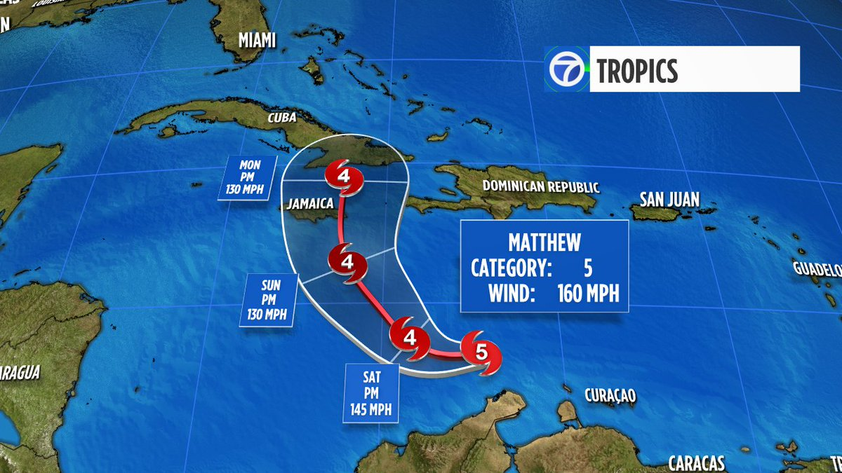 NOT GOOD for Jamaica as Matthew crosses Monday as a MAJOR Cat 4 Hurricane. Torrential rain, destructive winds.