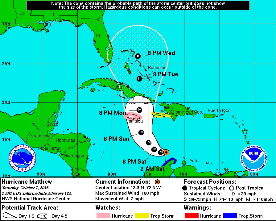 Map Usa Hurricane Matthew Category 5 Hurricane Matthew projected track in the Caribbean.