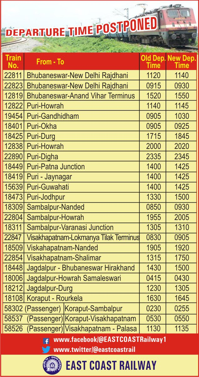 East Coast Railway New Train Time Table From Oct 1 2016
