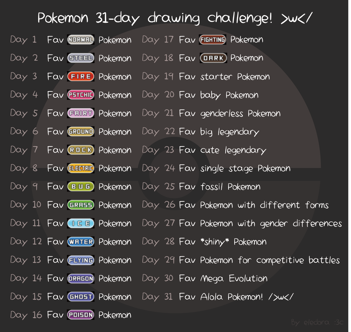 Eledora On Twitter Made A Pokemon Drawing Challenge List For