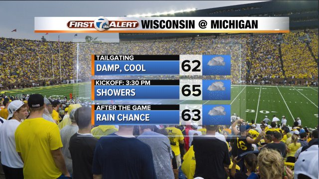 Rain gear a good idea for the game/tailgating, but most rain is not heavy. Full fcst: