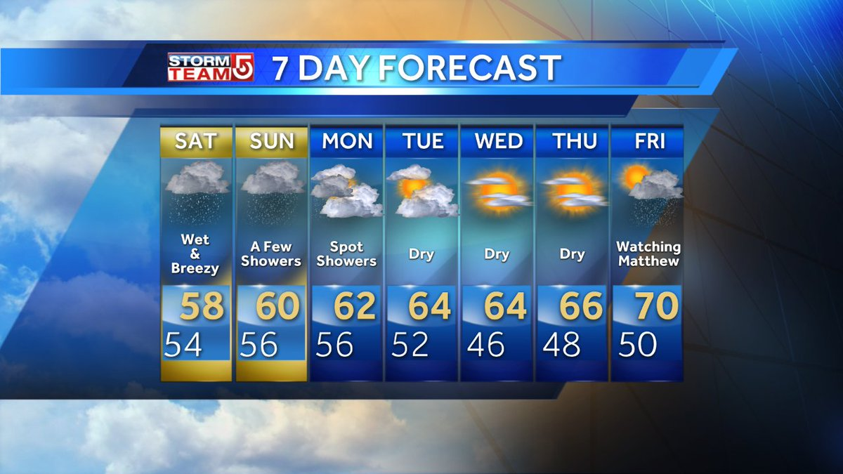 Today is the wettest day of the weekend, but we'll have to wait until Tuesday before the return of sunshine. wcvb
