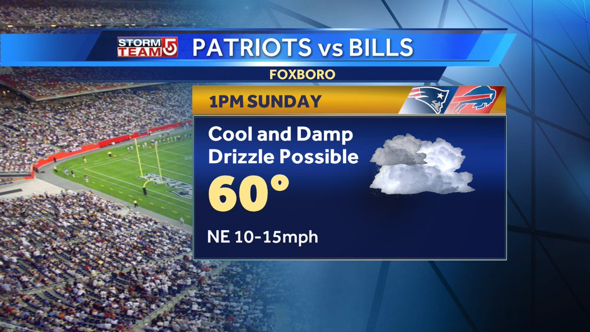 Cool and damp with a little drizzle possible for the Pats game Sunday. wcvb