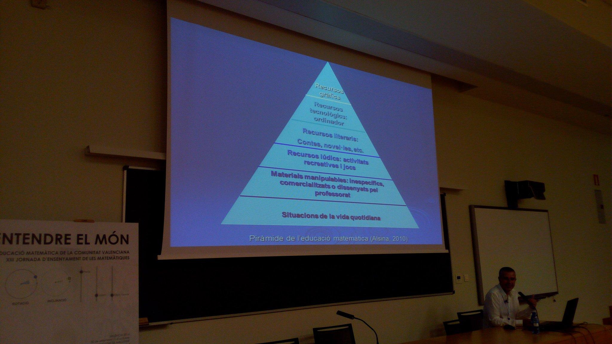 Pirámide de l'educació matemàtica de l'Àngel Alsina. #XIII_jem https://t.co/YwfpgZ01Zs