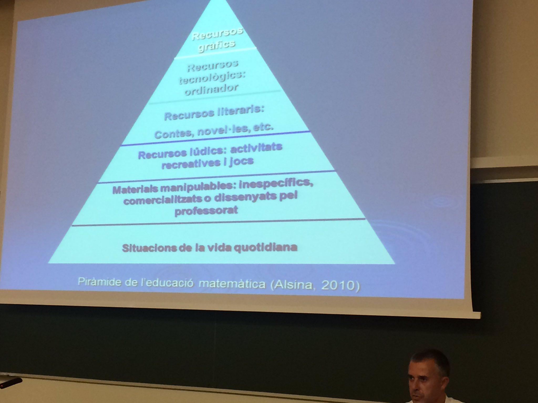 #XII_jemcv #XIII_jem piràmide de l'educació. Ángel Alsina https://t.co/xWoQ4xg4xu