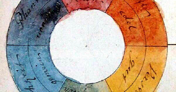Maria Popova On Twitter Goethe On The Psychology Of Color And