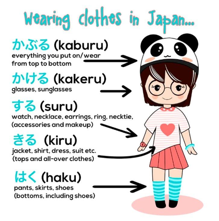 """""""wearing"""" #japanese https://t.co/EYBLMnPdzJ"""