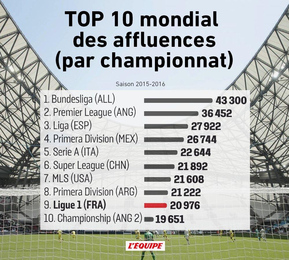[Ligue 1 : Saison 2016 -2017] Infos diverses et matchs CtwLhfOWcAA8Gtc
