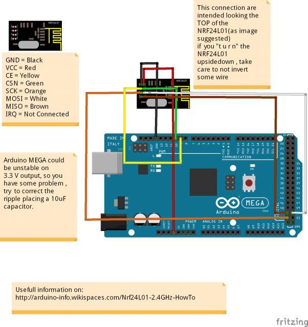 Arduino+Comunicación on Twitter: