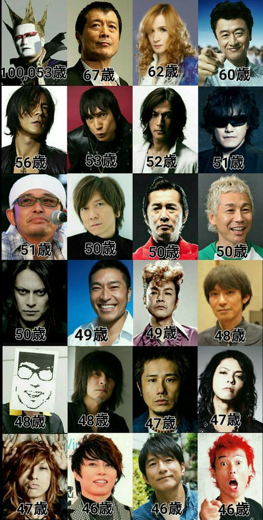Retweeted パズー (@pazu_official):  30過ぎたバンドマンは、年齢より見た目が若かったり、貫禄が凄かったりで実年齢が分かりにくい。#ヴォーカル編 https://t.co/FrG0yzez3g https://t.co/oXWjeIPuKn