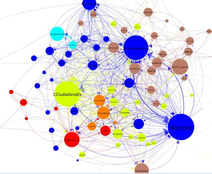 Thumbnail for 7ª sesión: Comunicación de la ciencia ciudadana