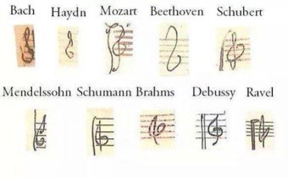 Clef de sol dessinées par différents compositeurs #musique