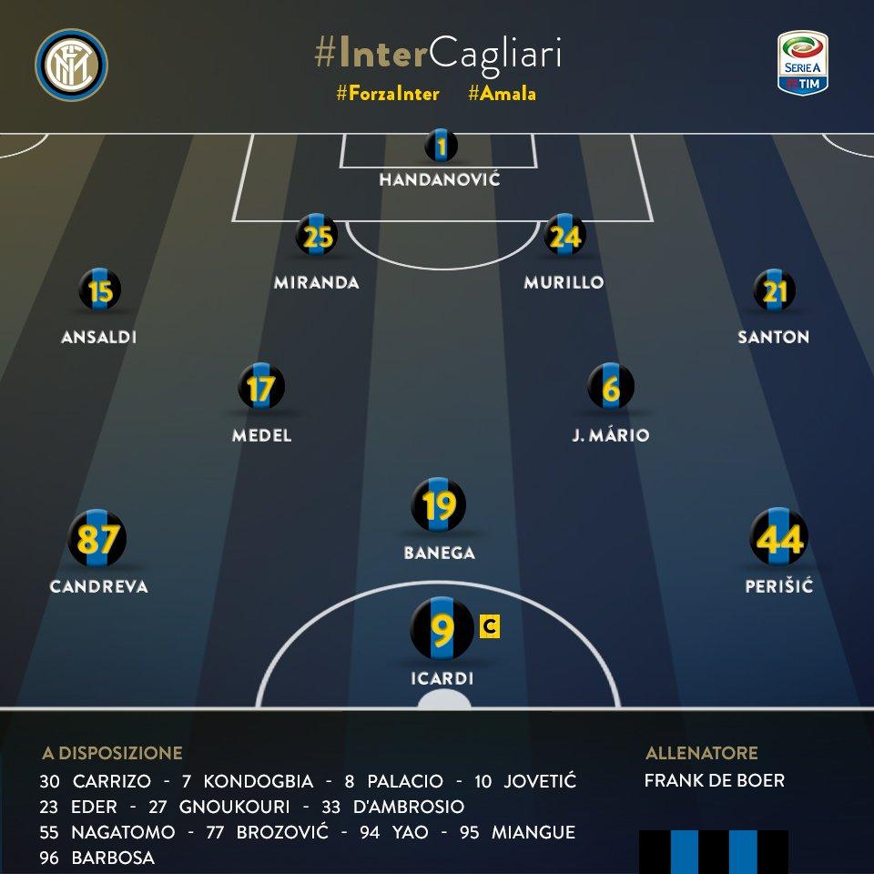 The 2016/2017 Calcio Saga Cu42oA8XgAADM59