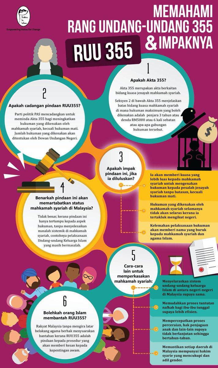 Sisters In Islam En Twitter Apakah Rang Undang Undang 355 Dan Impaknya Pada Rakyat Malaysia Jawapannya Semua Dalam Infografik Ni To Download Https T Co 8xqqaphpoz Https T Co Puw2ejaovr