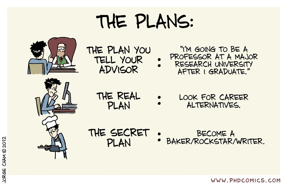 phd comics thesis committee Phd comics dissertation committee facts and statistics against euthanasia essay phd dissertation dedication quotes early autumn langston hughes essay.