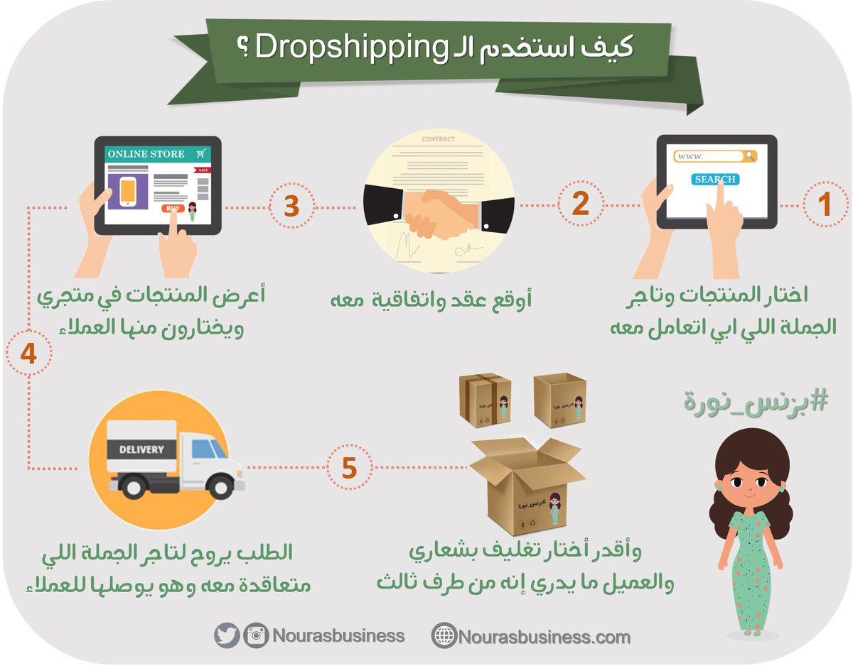 Business Noura E05 بزنس نورة التوسع Youtube 12