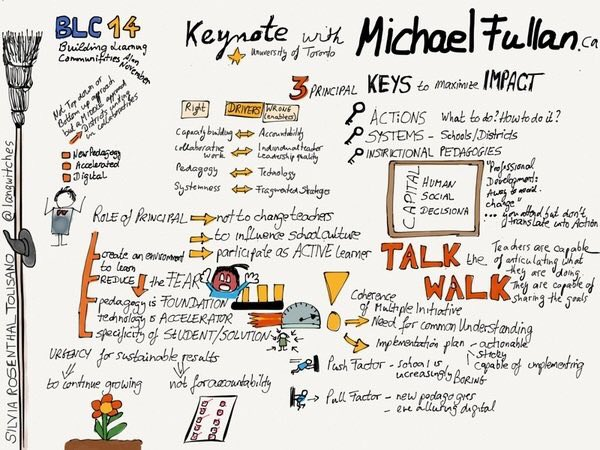 Keynote sketch @MichaelFullan1 #ulearn16 https://t.co/ca469kI52K