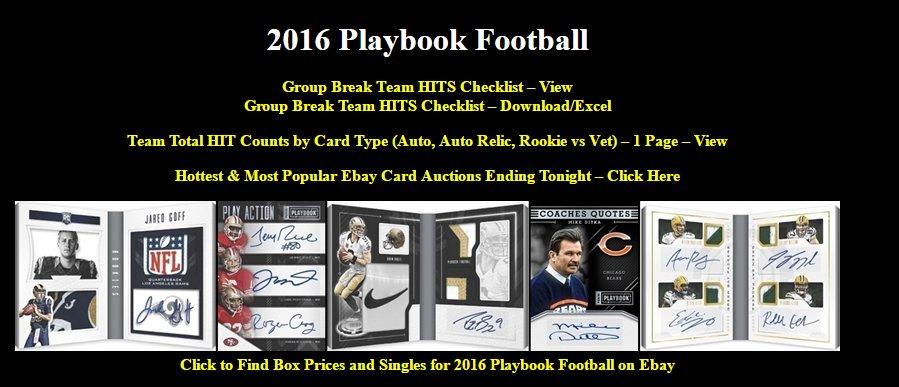 0612c1e8173 2016 Playbook Football Group Break Checklist + Team Card Totals Cheat Sheet  http   GroupBreakChecklists.com pic.twitter.com zGoYs4hG4G