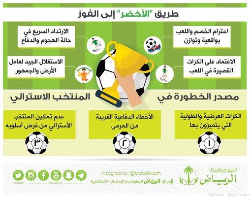 صحيفة الرياض : مباراة الليلة بين الأخضر وأستراليا (ج4 تصفيات كأس العالم 2018م) coobra.net