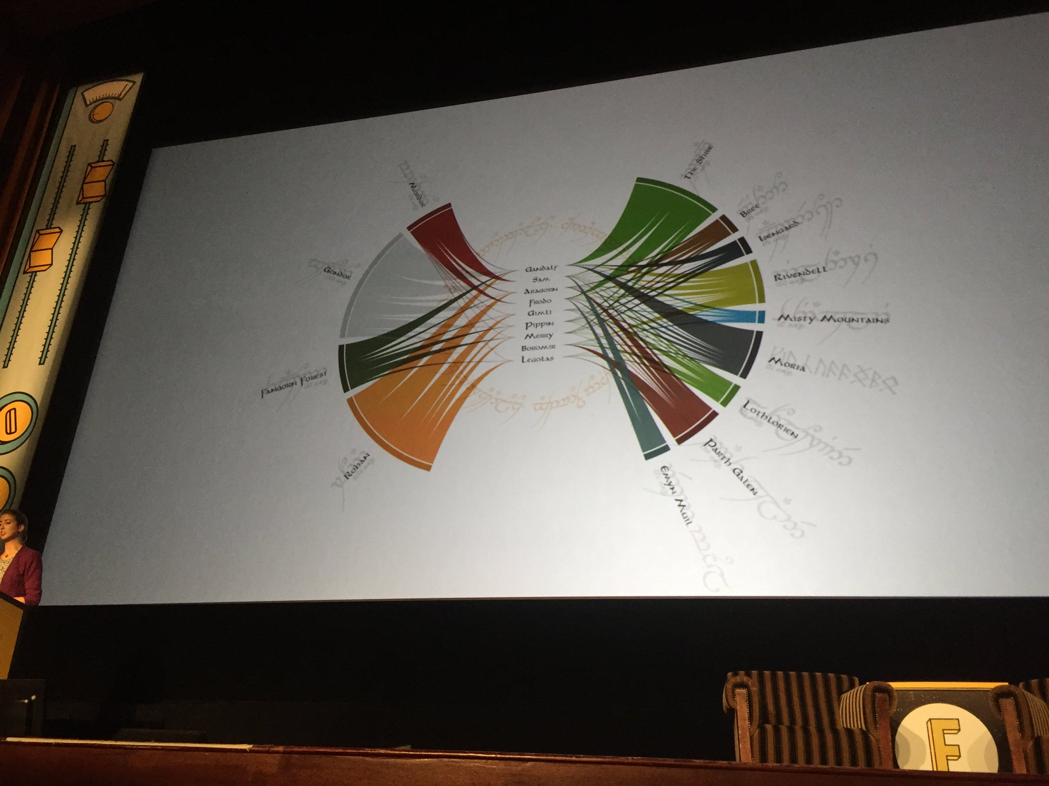 An exceptional talk on data visualization by @NadiehBremer at #fronteers. Mind-blowing! https://t.co/iYajxeOIQb