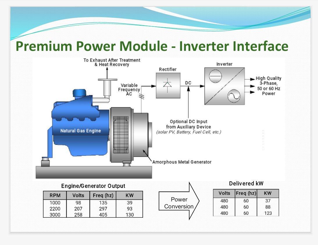 Leonardo Energy Live On Twitter Read Passive Filter Design For Cogeneration Engine Diagram Three Phase Inverter Interfacing In Distributed Generation Inverters