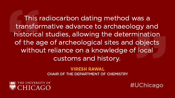 Radiocarbon dating discovered