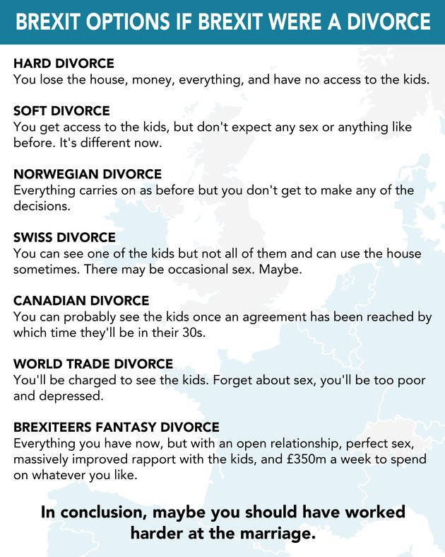 A reminder of the options for Brexit if Brexit were a divorce. #bbcqt (done for @huffpostukcom) https://t.co/0fvgZB1ce5