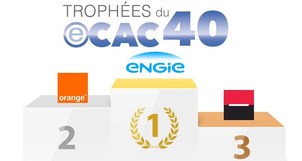 CAC40 : Engie, champion numérique 2016 https://t.co/U5mKbPCwBV https://t.co/qmxiamHtmG
