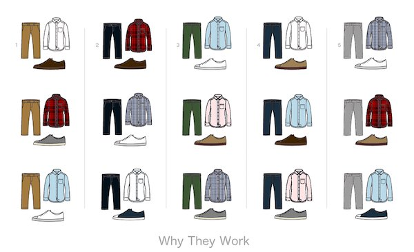 Taxi on twitter a quick easy color combination guide for Shirt and pants color combinations