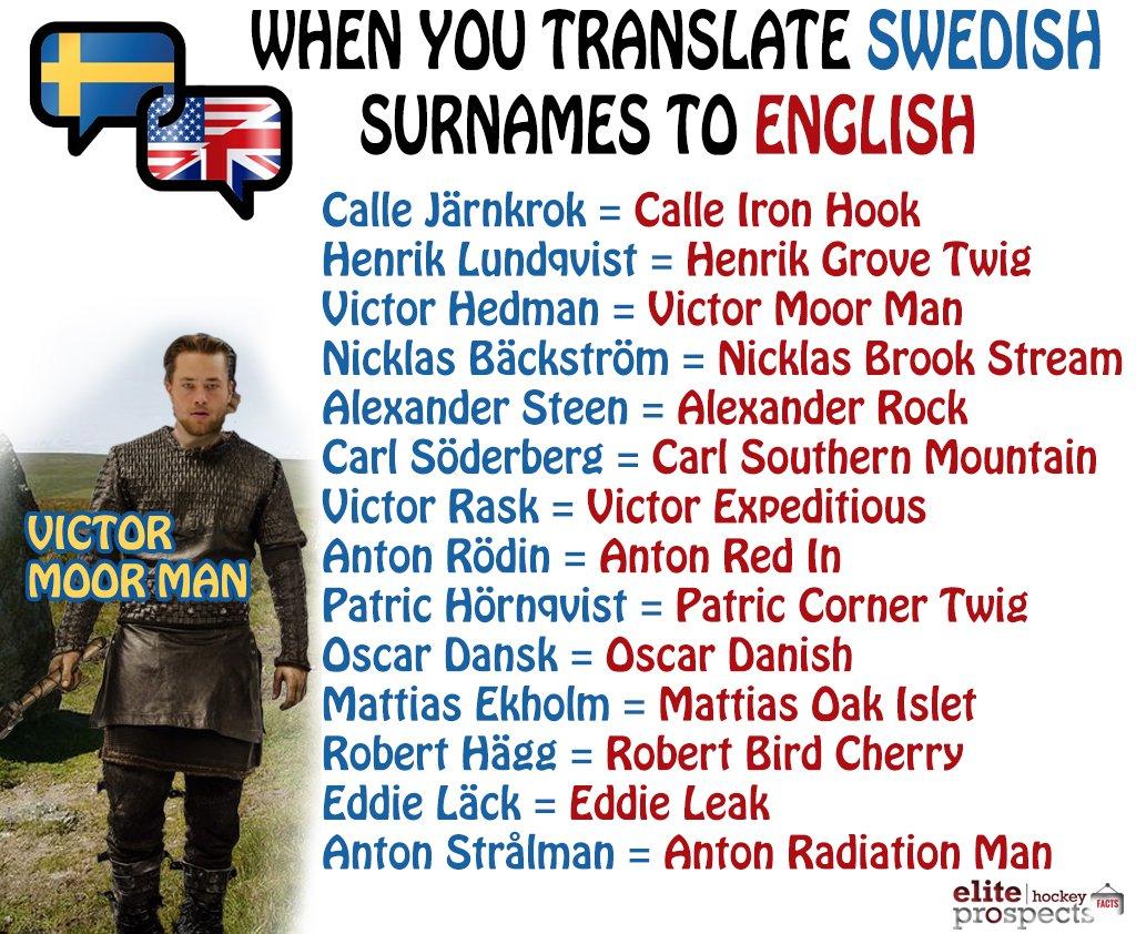 Eliteprospects On Twitter When You Translate Swedish Surnames To
