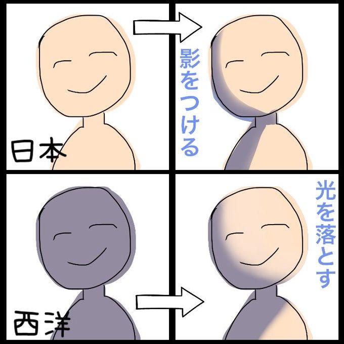 更新後から影を足す日本人と後から光を落とす西洋人で絵の影の