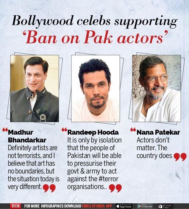 Actors Ban Issue Timesofindiaindiatimes Entertainment Latest Hindi Movie News Bollywood Movies Updates Divided