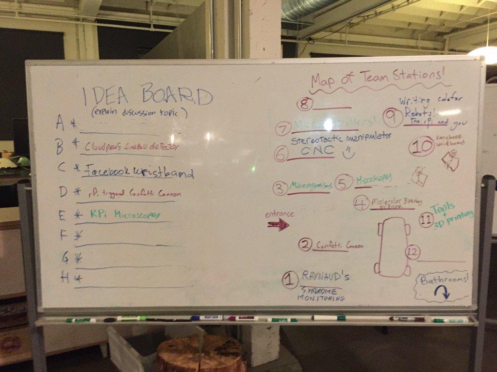 Idea board @science_hackPDX #pdxscience https://t.co/XI7EYePZRh