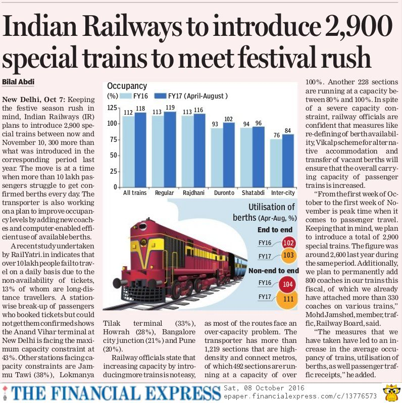 financial capacity enhancement of indian railways The rail network is expected to grow to offer greater capacity this financial stress must ease up for indian on the fast track to growth 3 the railways has.
