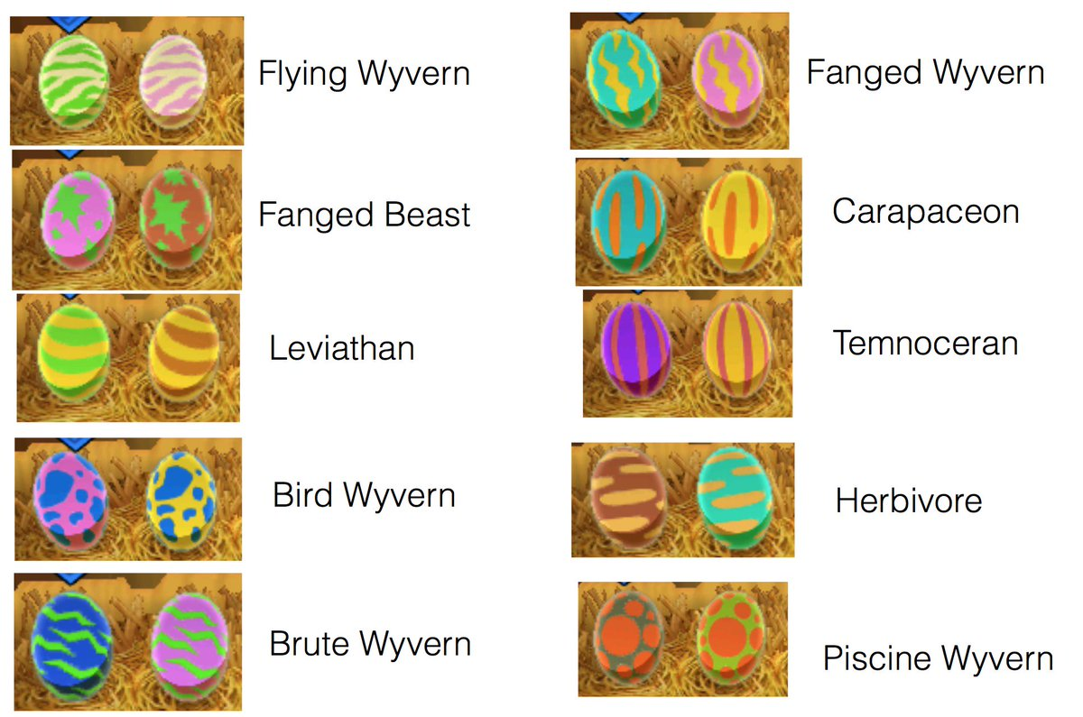 Gaijinhunter On Twitter Egg Designs Show The Type Of The Monster
