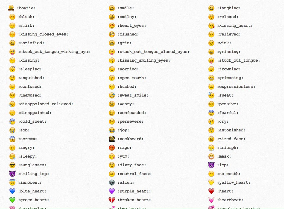 sofocles markides on twitter ever wondered what all those emoji